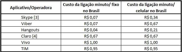 Tabela_Leandro_17082015_2